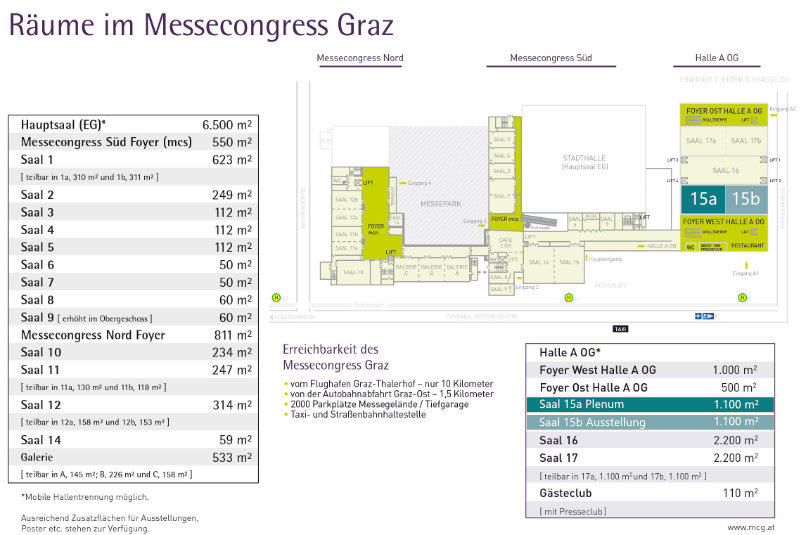 Messecongress_Uebersicht